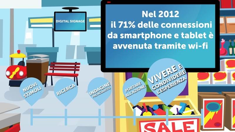 wifi locali pubblici bologna