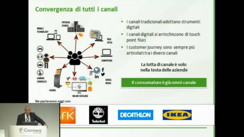 ecommerce user experience multicanale