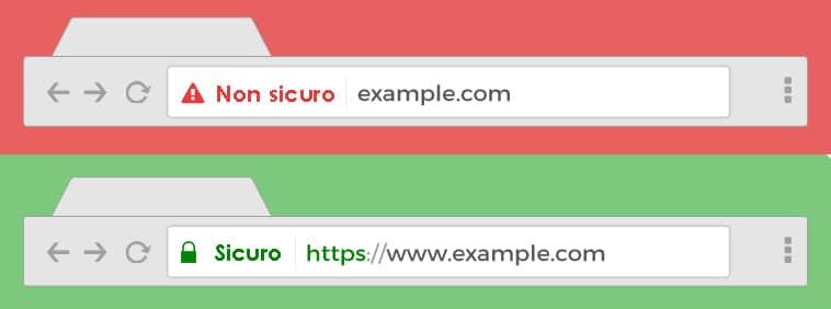 sito web sicuro http vs https